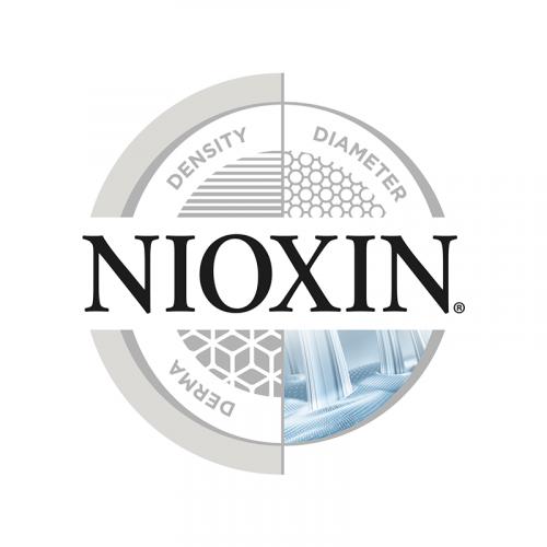 nioxin-square